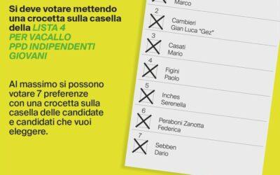 Come si vota Per Vacallo